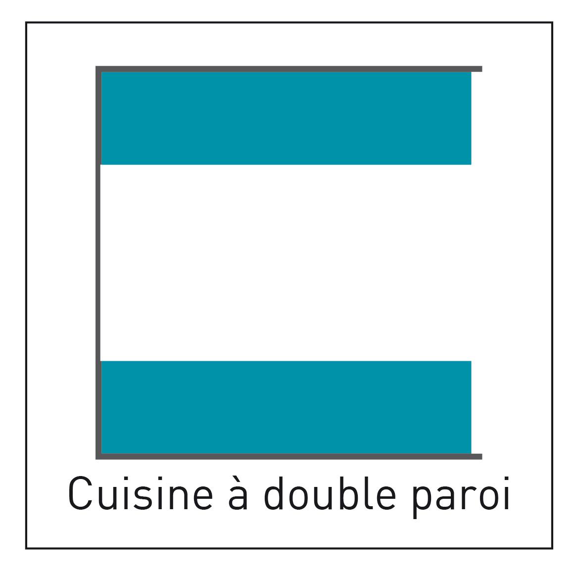 Configuration de cuisine à double paroi - INDUSCABEL