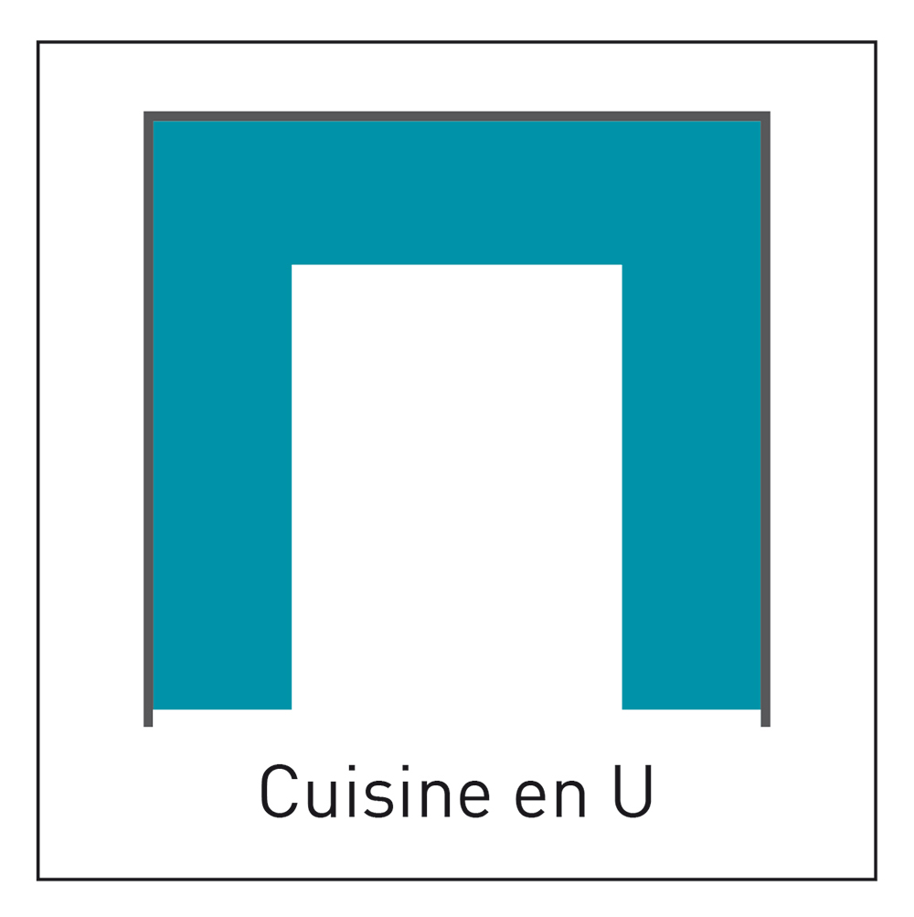 Configuration de cuisine en U - INDUSCABEL